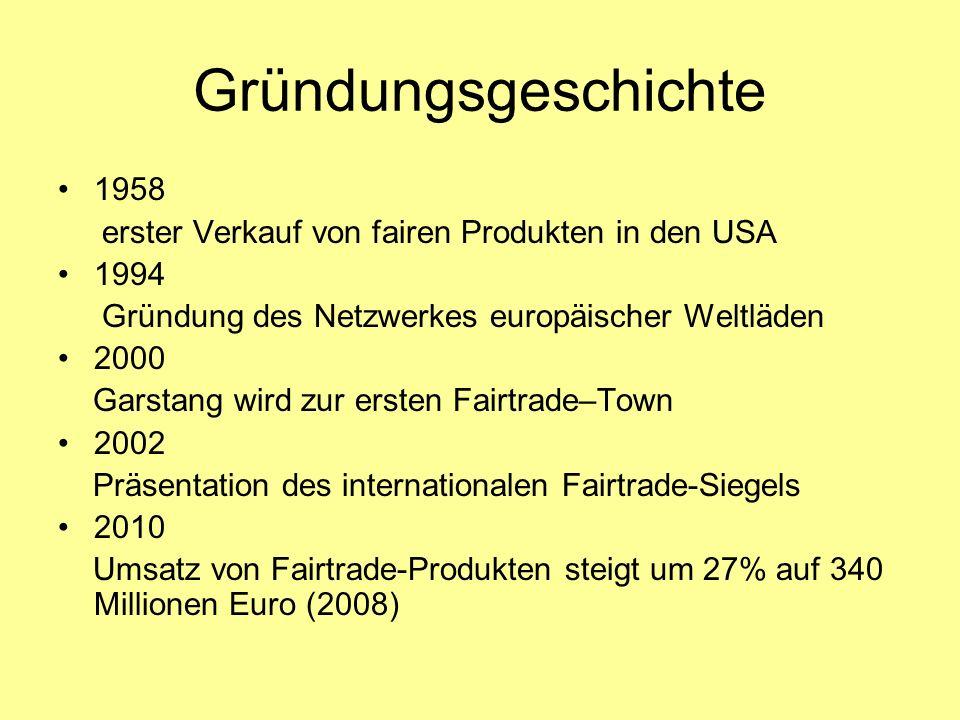 Gründungsgeschichte 1958. erster Verkauf von fairen Produkten in den USA. 1994. Gründung des Netzwerkes europäischer Weltläden.