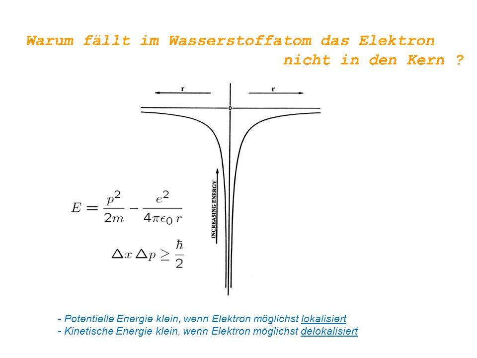 Warum fällt im Wasserstoffatom das Elektron nicht in den Kern