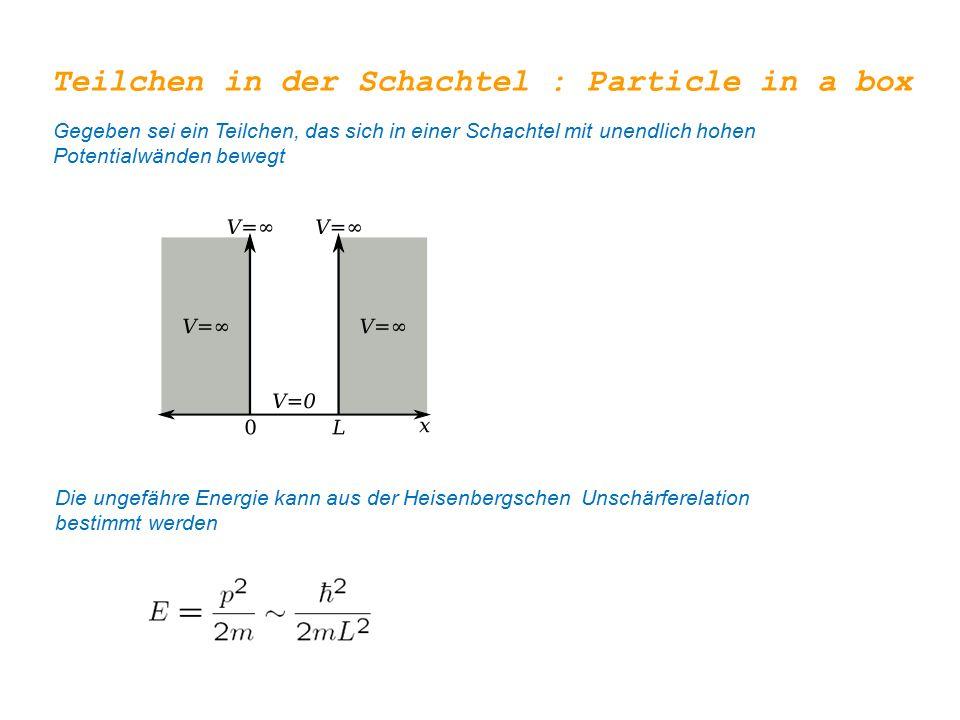 Teilchen in der Schachtel : Particle in a box