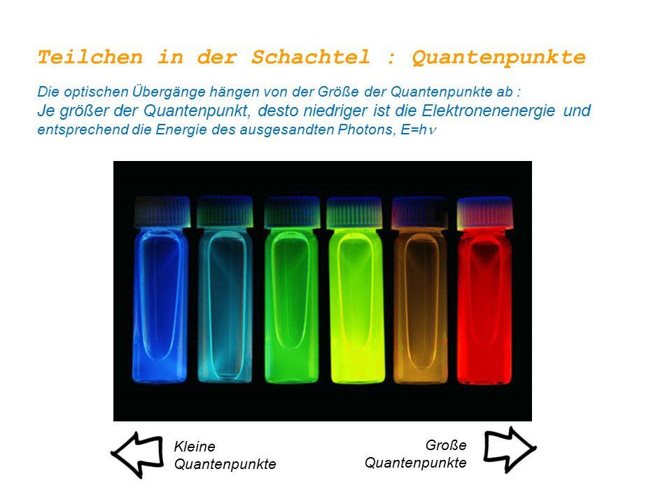 Teilchen in der Schachtel : Quantenpunkte