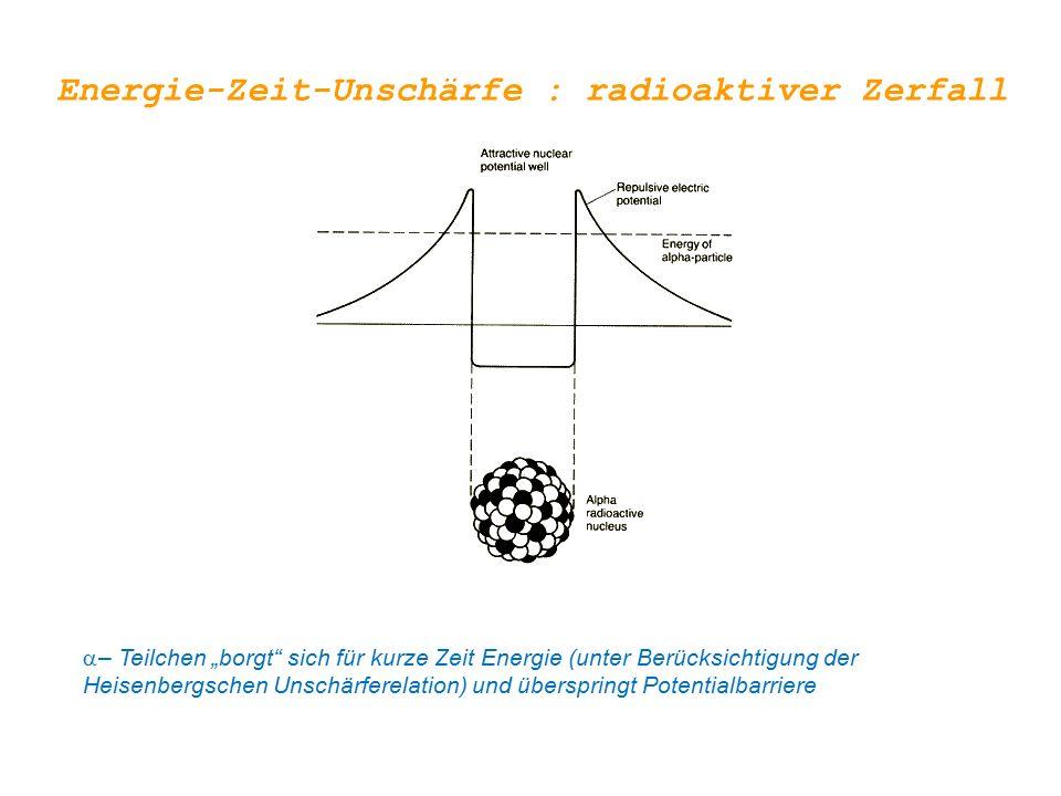 Energie-Zeit-Unschärfe : radioaktiver Zerfall