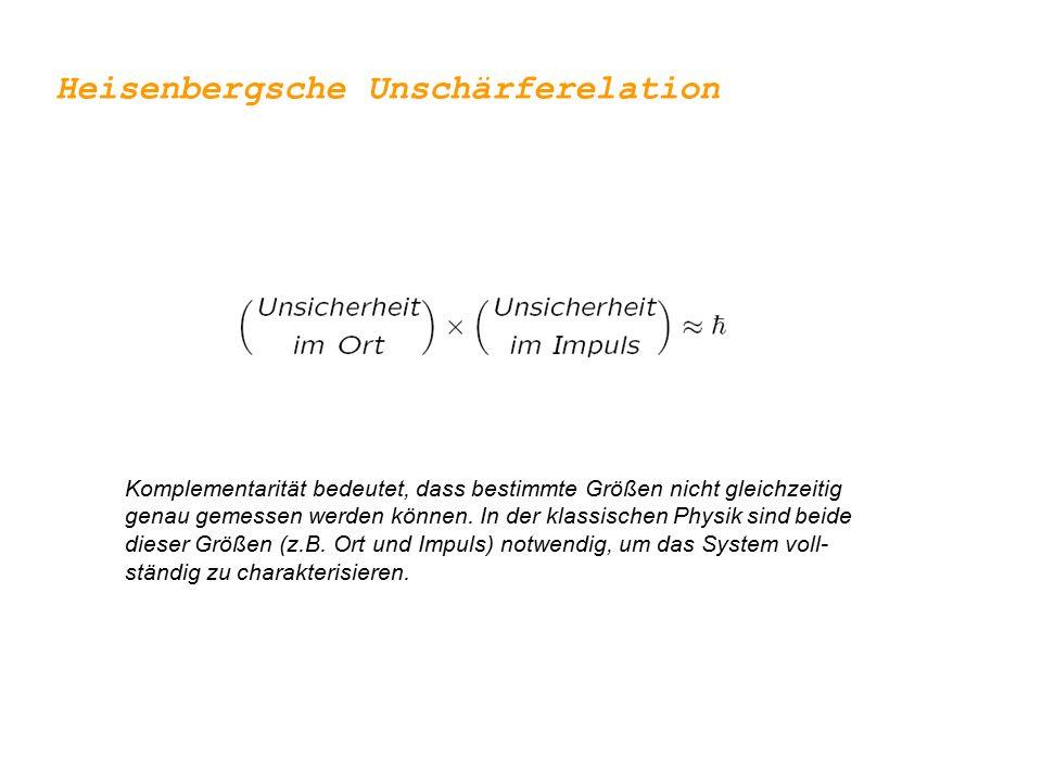 Heisenbergsche Unschärferelation