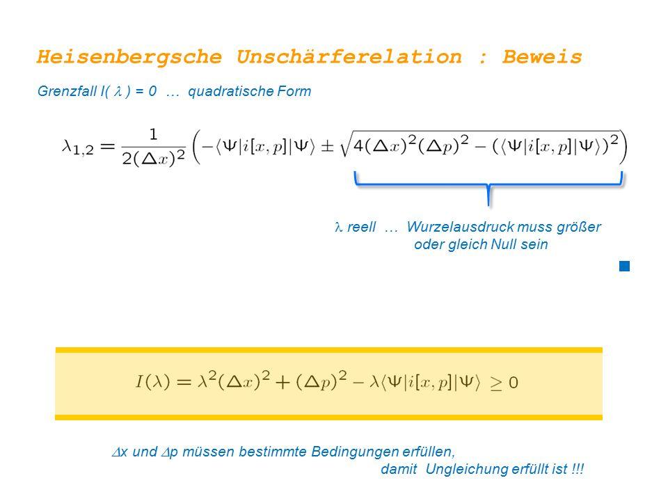 Heisenbergsche Unschärferelation : Beweis