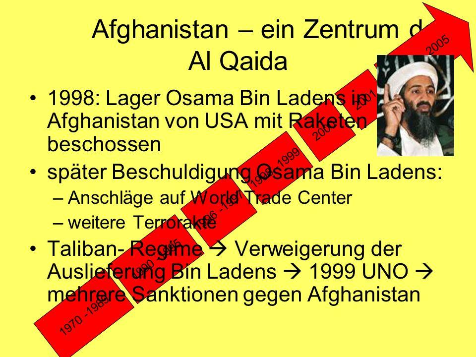 Afghanistan – ein Zentrum der Al Qaida