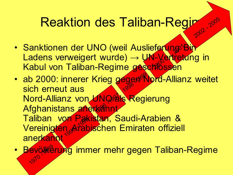 Reaktion des Taliban-Regimes