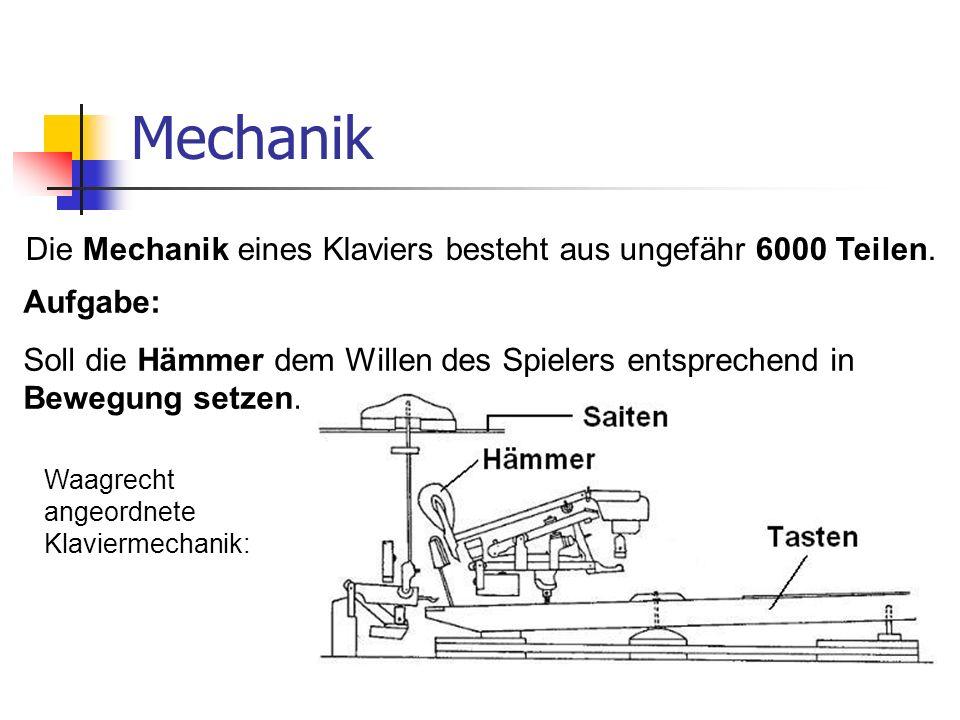 Mechanik Die Mechanik eines Klaviers besteht aus ungefähr 6000 Teilen.