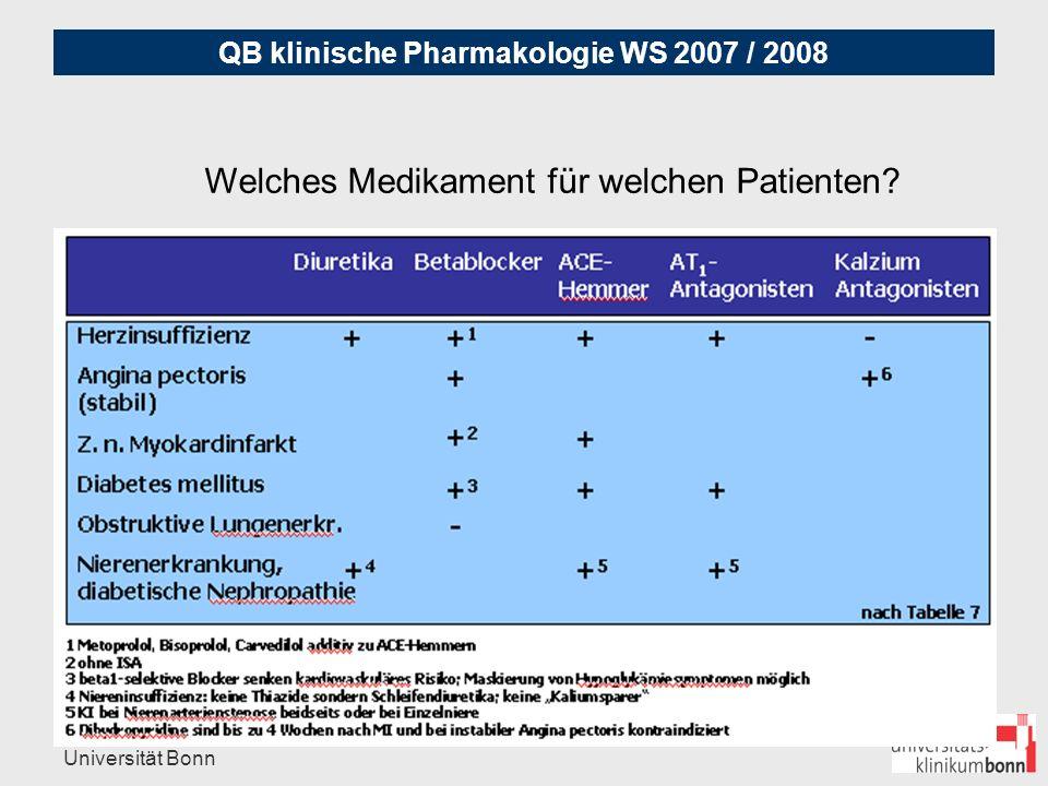Welches Medikament für welchen Patienten