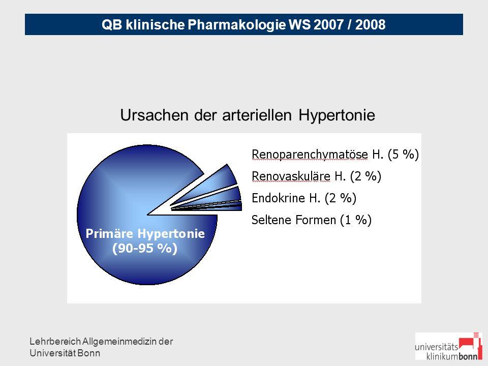 Ursachen der arteriellen Hypertonie