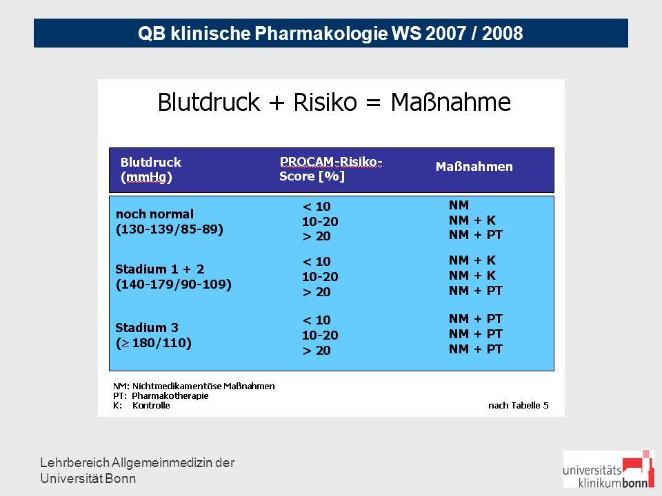 Lehrbereich Allgemeinmedizin der Universität Bonn