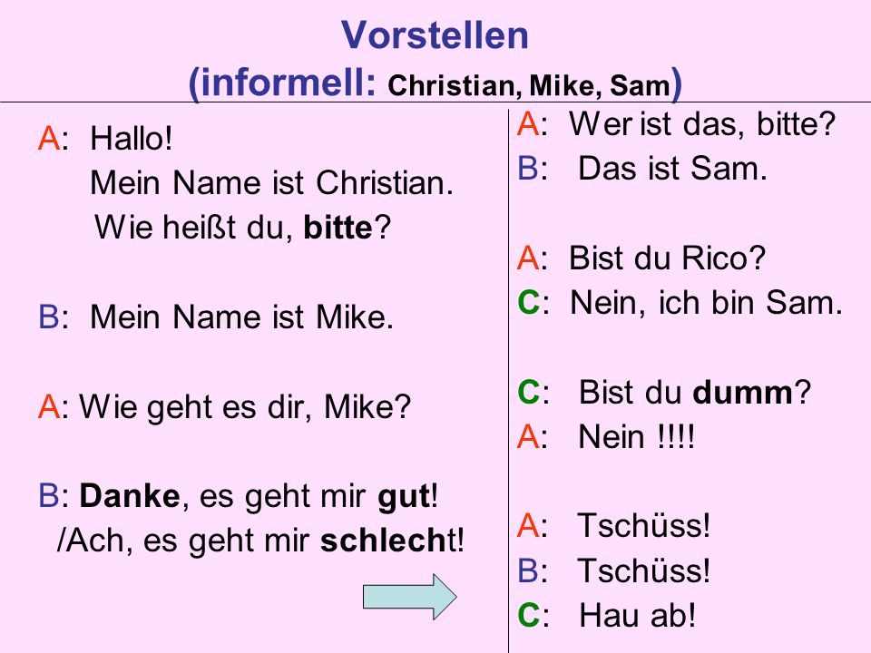 Vorstellen (informell: Christian, Mike, Sam)