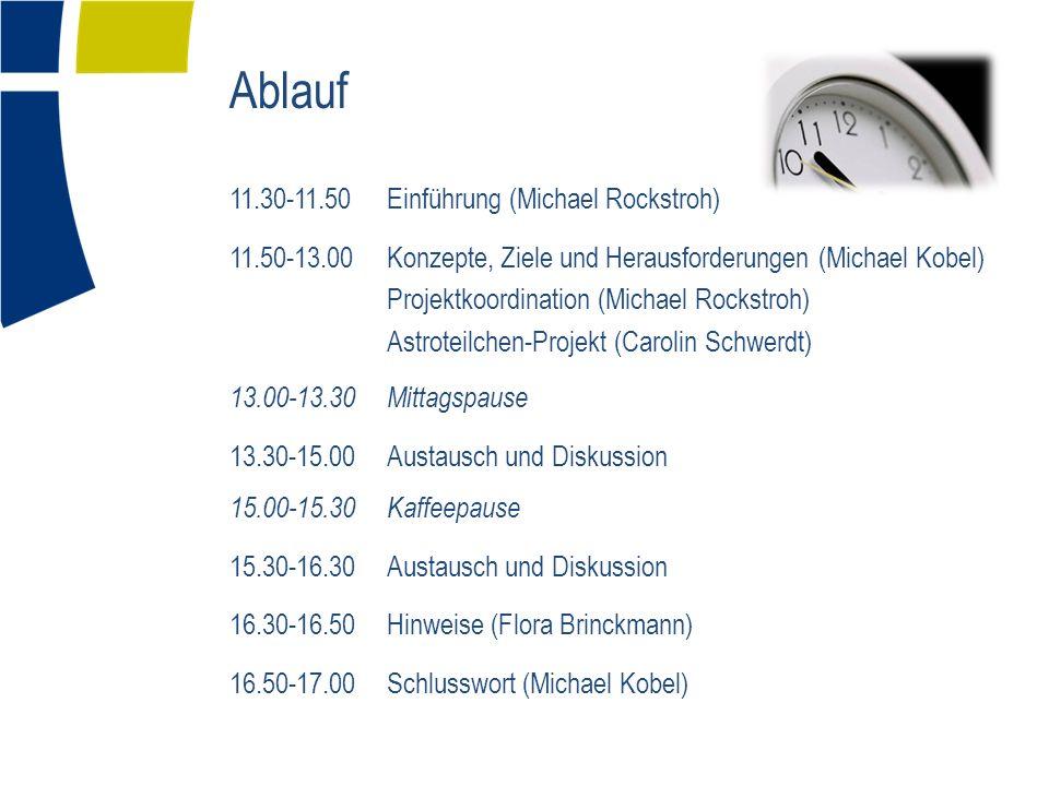 Ablauf 11.30-11.50 Einführung (Michael Rockstroh)