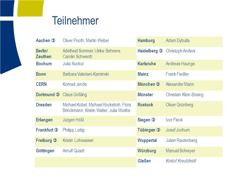 Teilnehmer Aachen ) Oliver Pooth, Martin Weber Hamburg Adam Dybulla