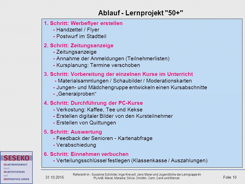 24.04.2017 Ablauf - Lernprojekt 50+ 1. Schritt: Werbeflyer erstellen - Handzettel / Flyer - Postwurf im Stadtteil.