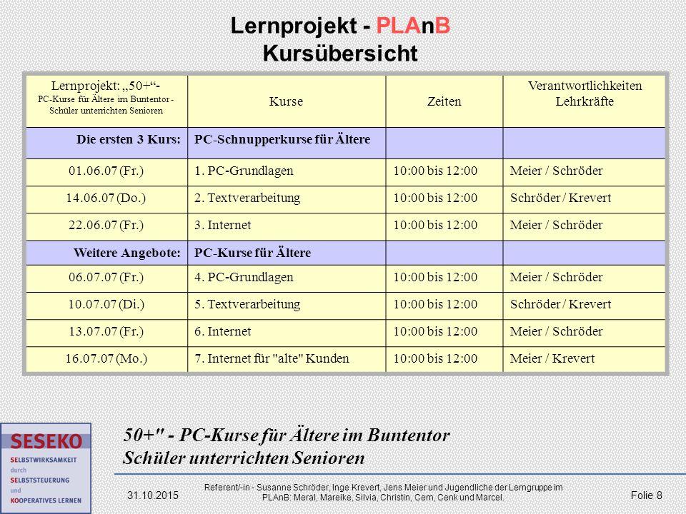 Lernprojekt - PLAnB Kursübersicht