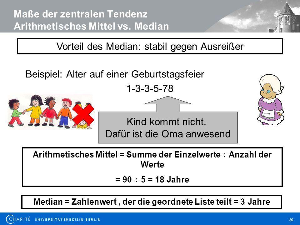 Maße der zentralen Tendenz Arithmetisches Mittel vs. Median