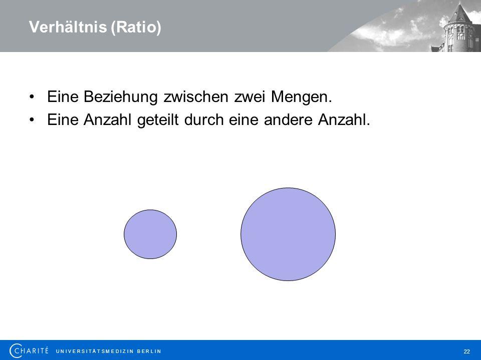 Verhältnis (Ratio) Eine Beziehung zwischen zwei Mengen.