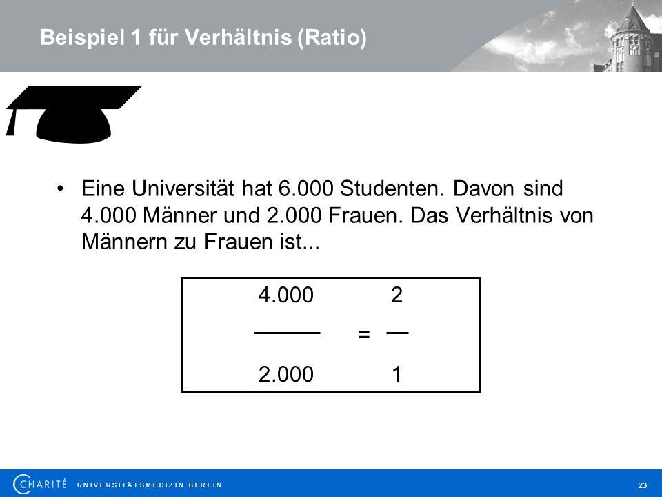 Beispiel 1 für Verhältnis (Ratio)