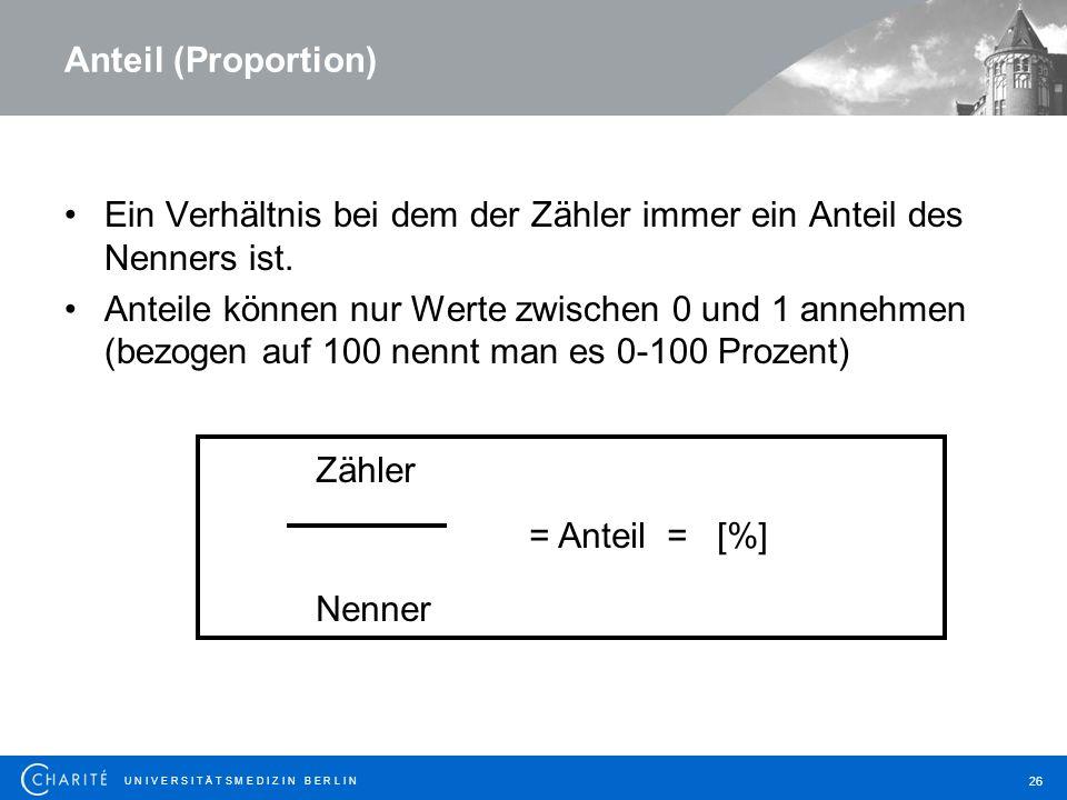 Zähler Anteil (Proportion)