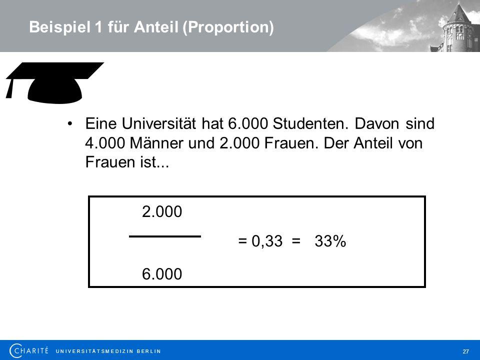 Beispiel 1 für Anteil (Proportion)