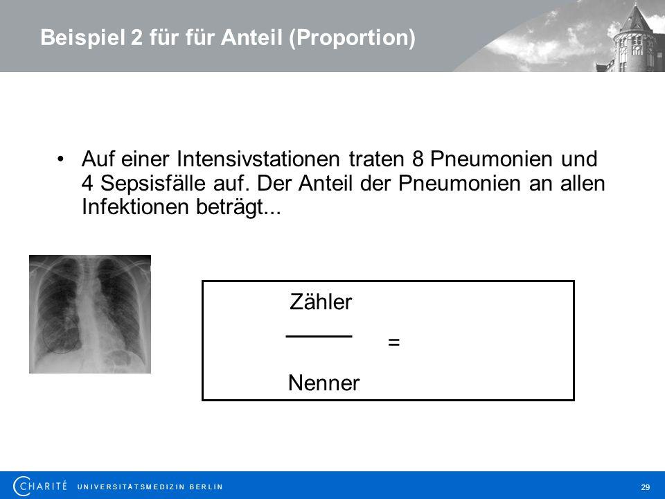 Beispiel 2 für für Anteil (Proportion)