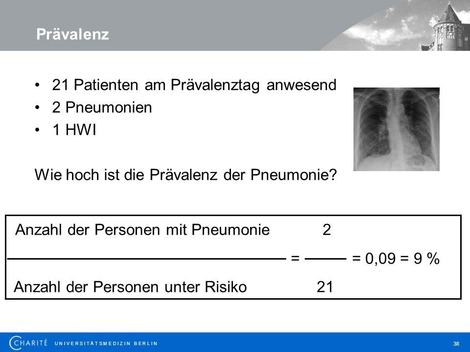 Anzahl der Personen mit Pneumonie 2