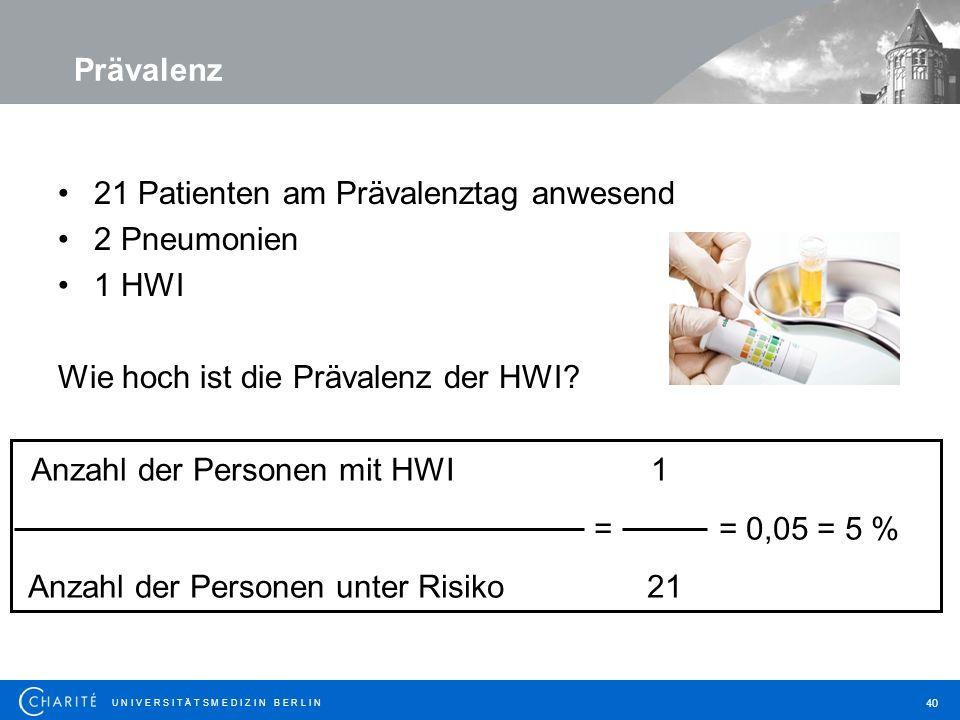 Anzahl der Personen mit HWI 1