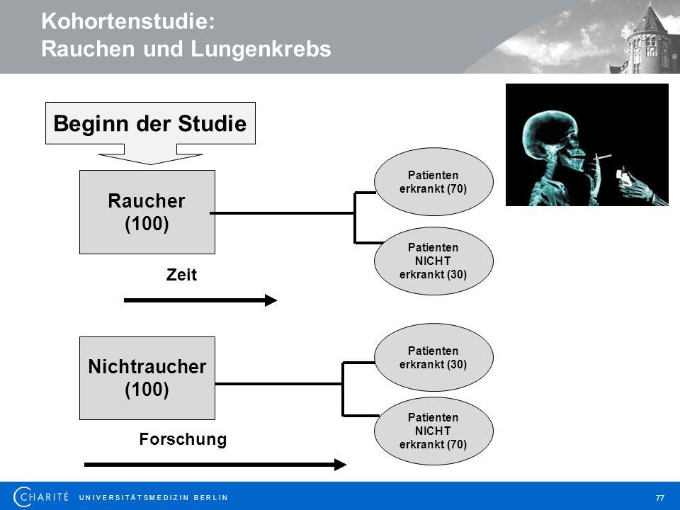 Kohortenstudie: Rauchen und Lungenkrebs