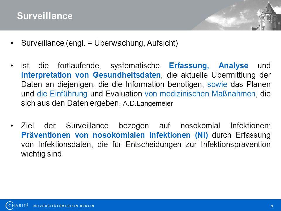 Surveillance Surveillance (engl. = Überwachung, Aufsicht)
