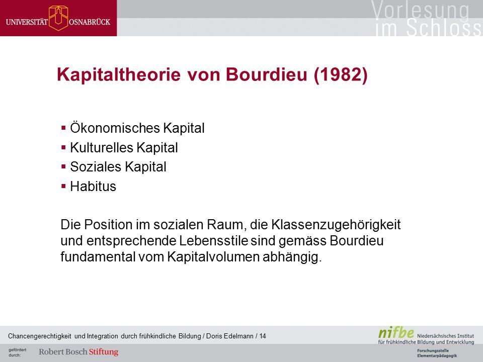 Kapitaltheorie von Bourdieu (1982)