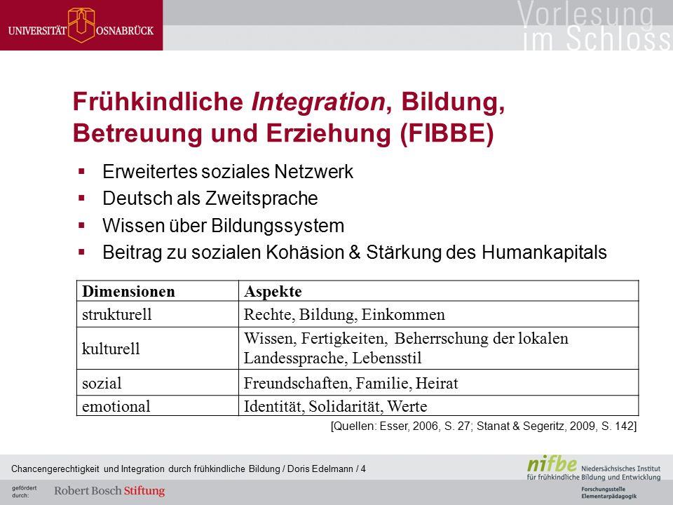 Frühkindliche Integration, Bildung, Betreuung und Erziehung (FIBBE)