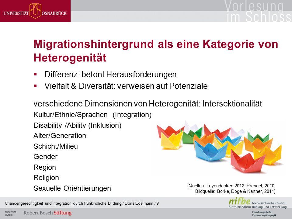 Migrationshintergrund als eine Kategorie von Heterogenität