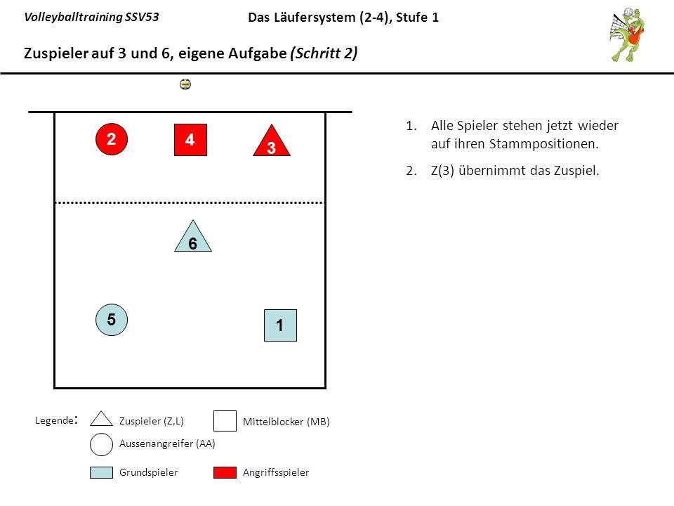 Zuspieler auf 3 und 6, eigene Aufgabe (Schritt 2)