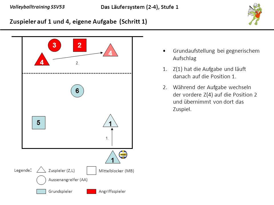 Zuspieler auf 1 und 4, eigene Aufgabe (Schritt 1)