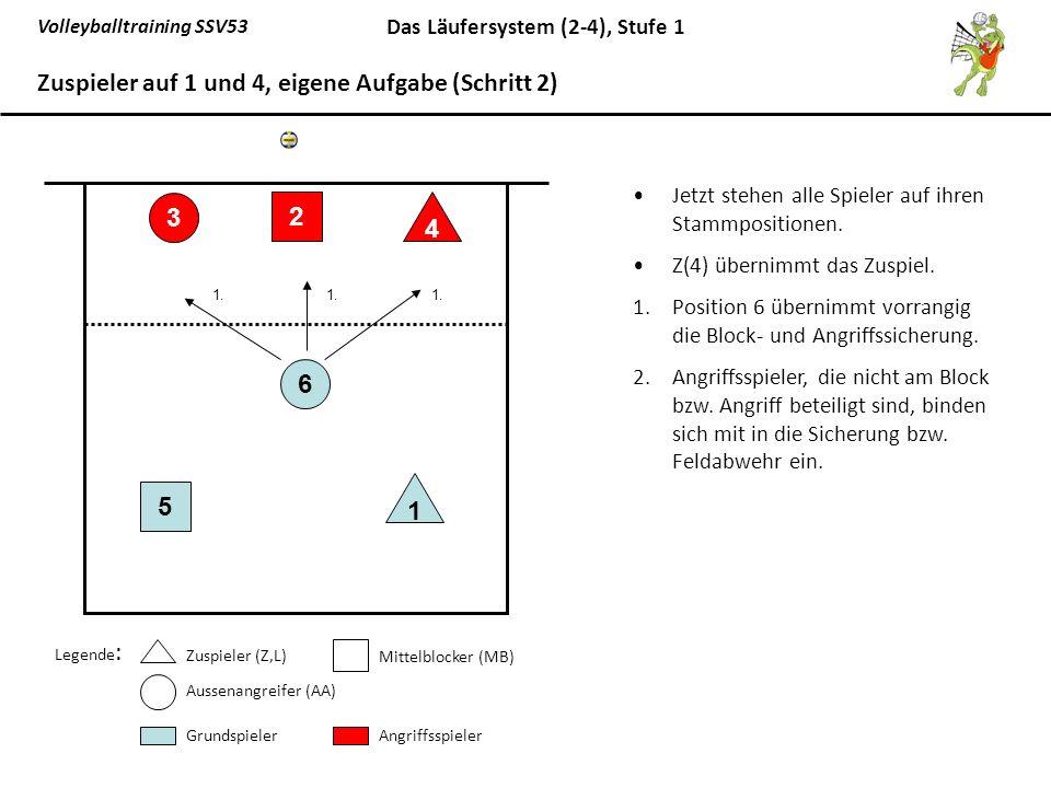 Zuspieler auf 1 und 4, eigene Aufgabe (Schritt 2)