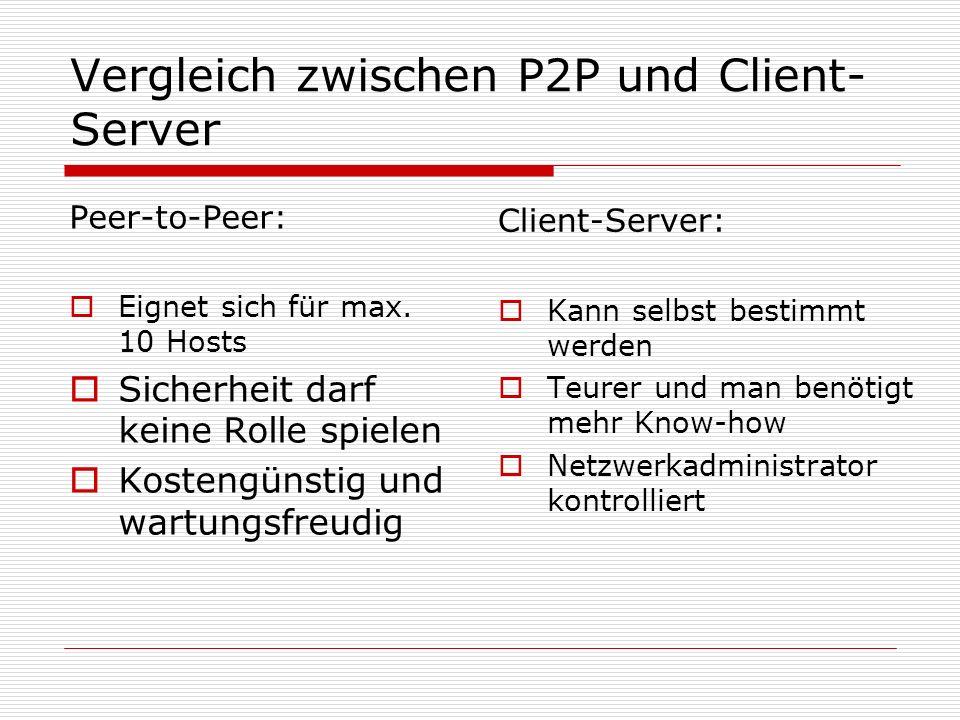 Vergleich zwischen P2P und Client-Server