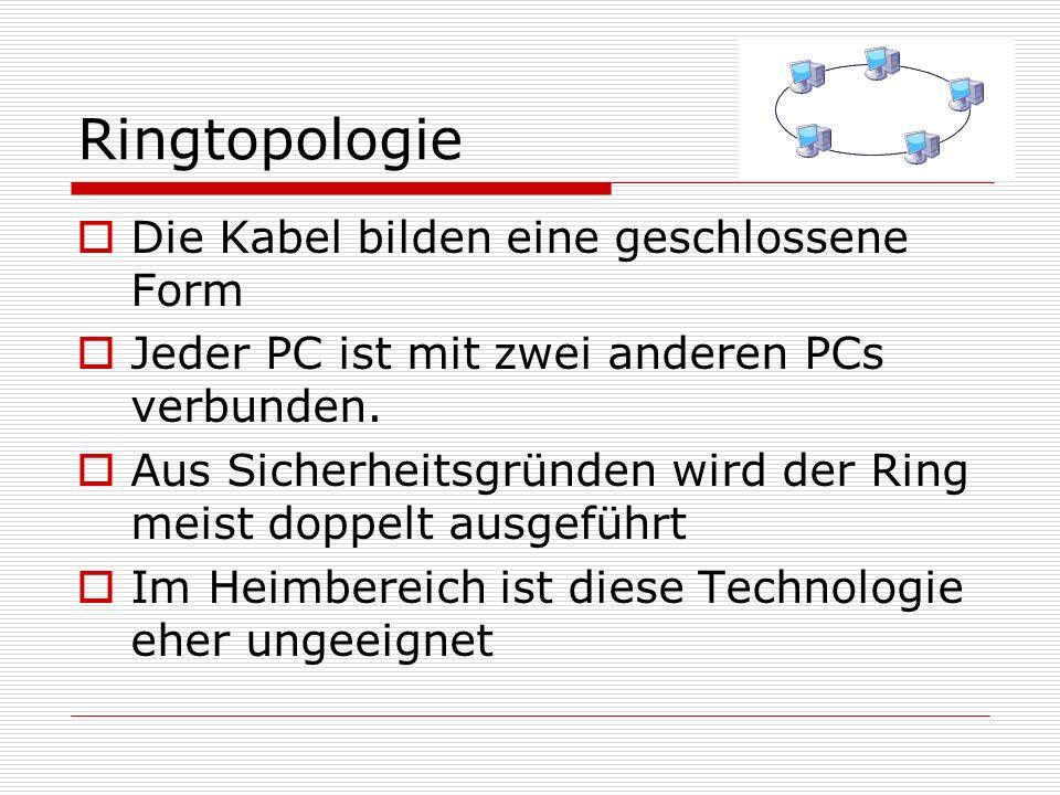 Ringtopologie Die Kabel bilden eine geschlossene Form