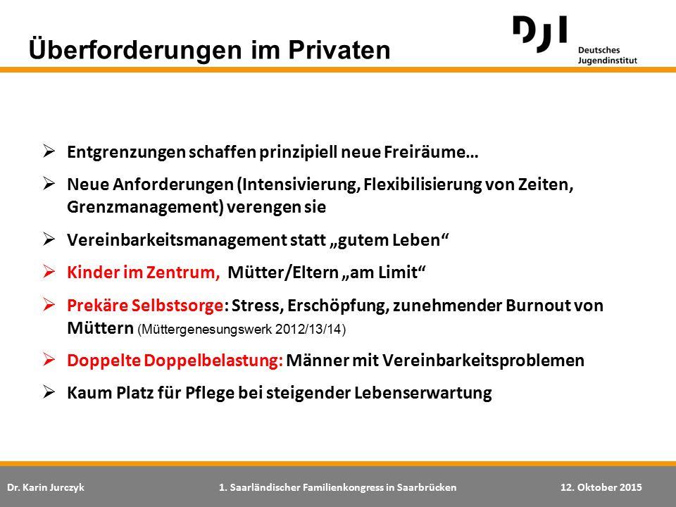 Überforderungen im Privaten