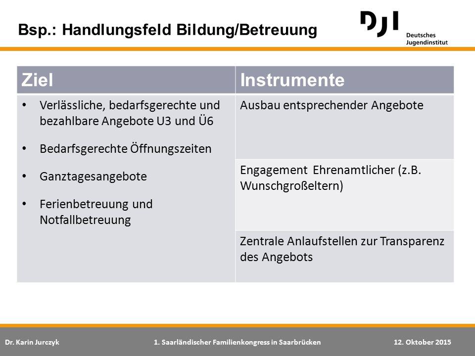 Ziel Instrumente Bsp.: Handlungsfeld Bildung/Betreuung