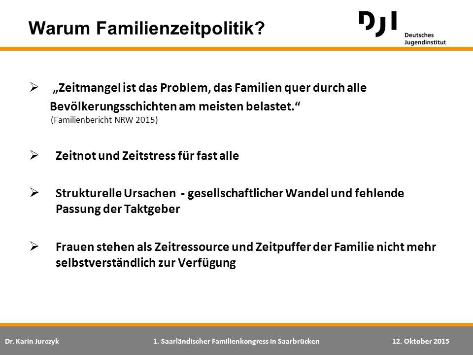Warum Familienzeitpolitik