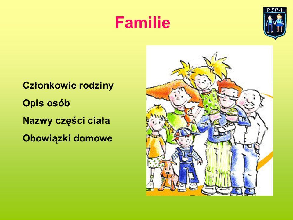 Familie Członkowie rodziny Opis osób Nazwy części ciała