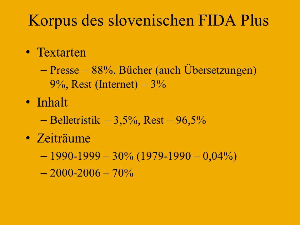Korpus des slovenischen FIDA Plus
