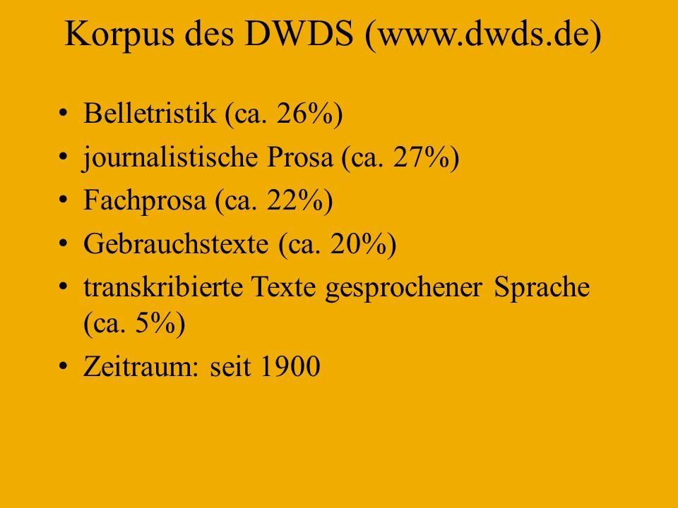 Korpus des DWDS (www.dwds.de)