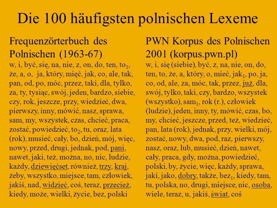 Die 100 häufigsten polnischen Lexeme
