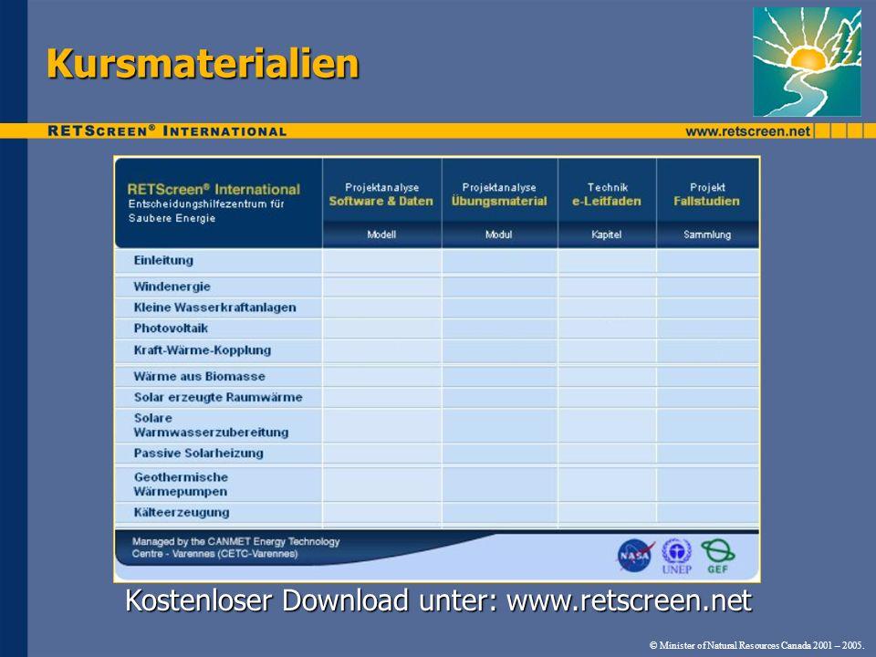Kostenloser Download unter: www.retscreen.net