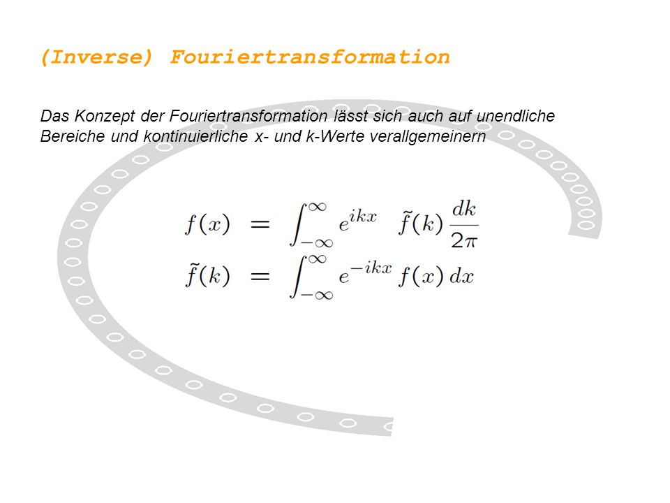(Inverse) Fouriertransformation