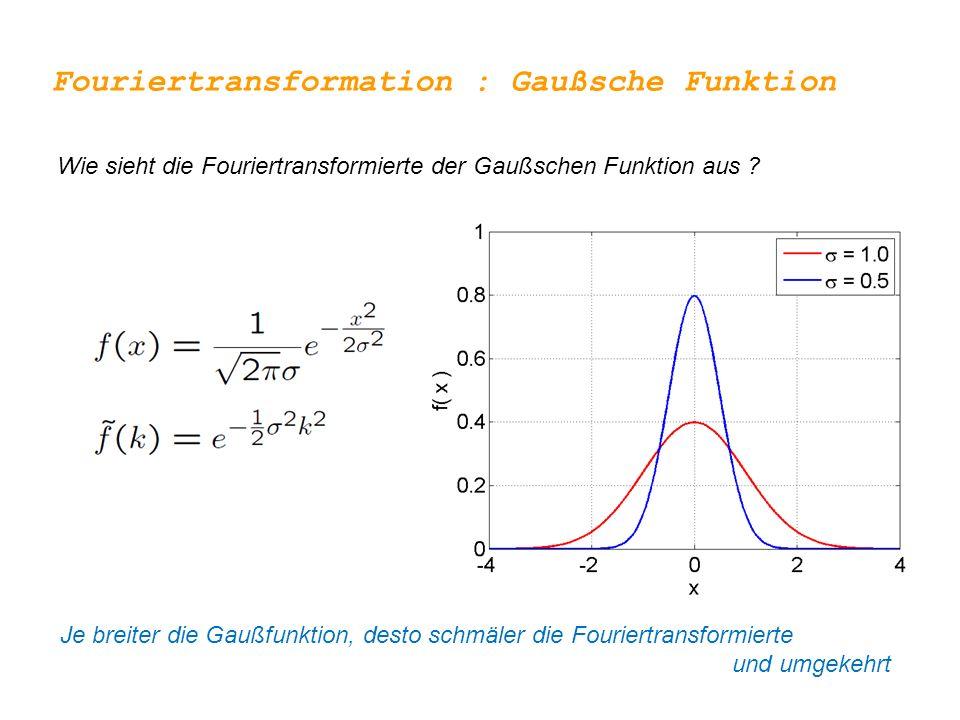 Fouriertransformation : Gaußsche Funktion