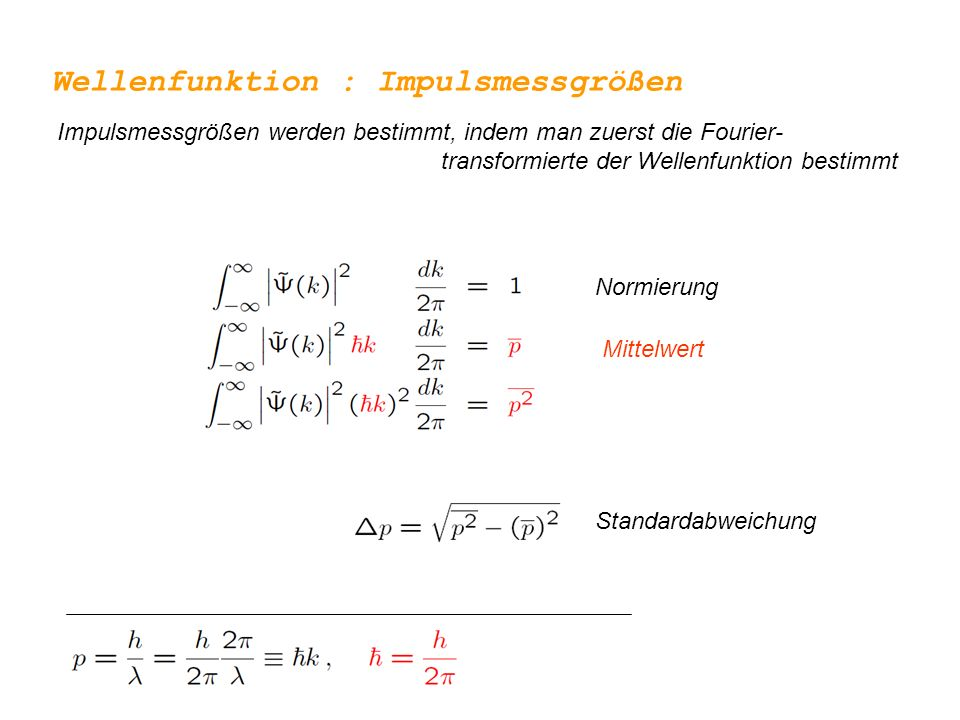 Wellenfunktion : Impulsmessgrößen
