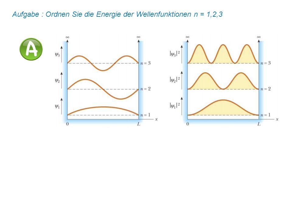 Aufgabe : Ordnen Sie die Energie der Wellenfunktionen n = 1,2,3