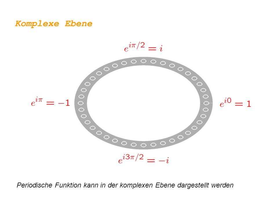 Komplexe Ebene Periodische Funktion kann in der komplexen Ebene dargestellt werden