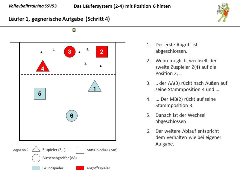 Läufer 1, gegnerische Aufgabe (Schritt 4)
